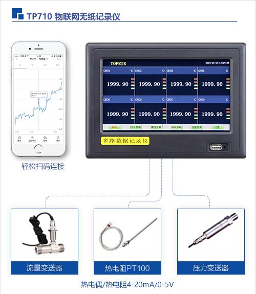 TP710物联网无纸记录仪