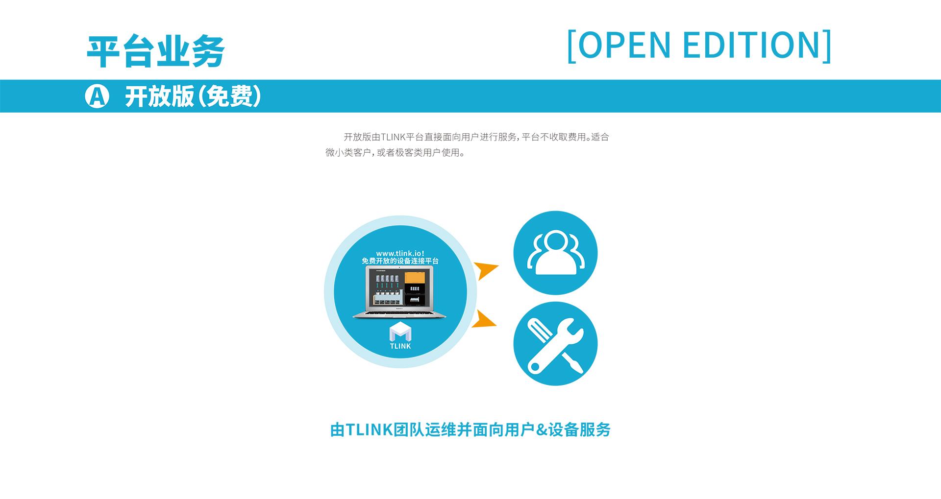 物联网平台