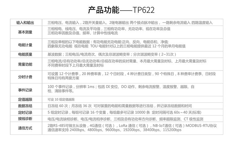 TP622物联网电力仪表