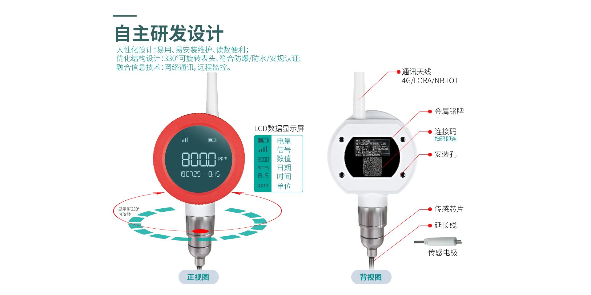 无线水质仪表