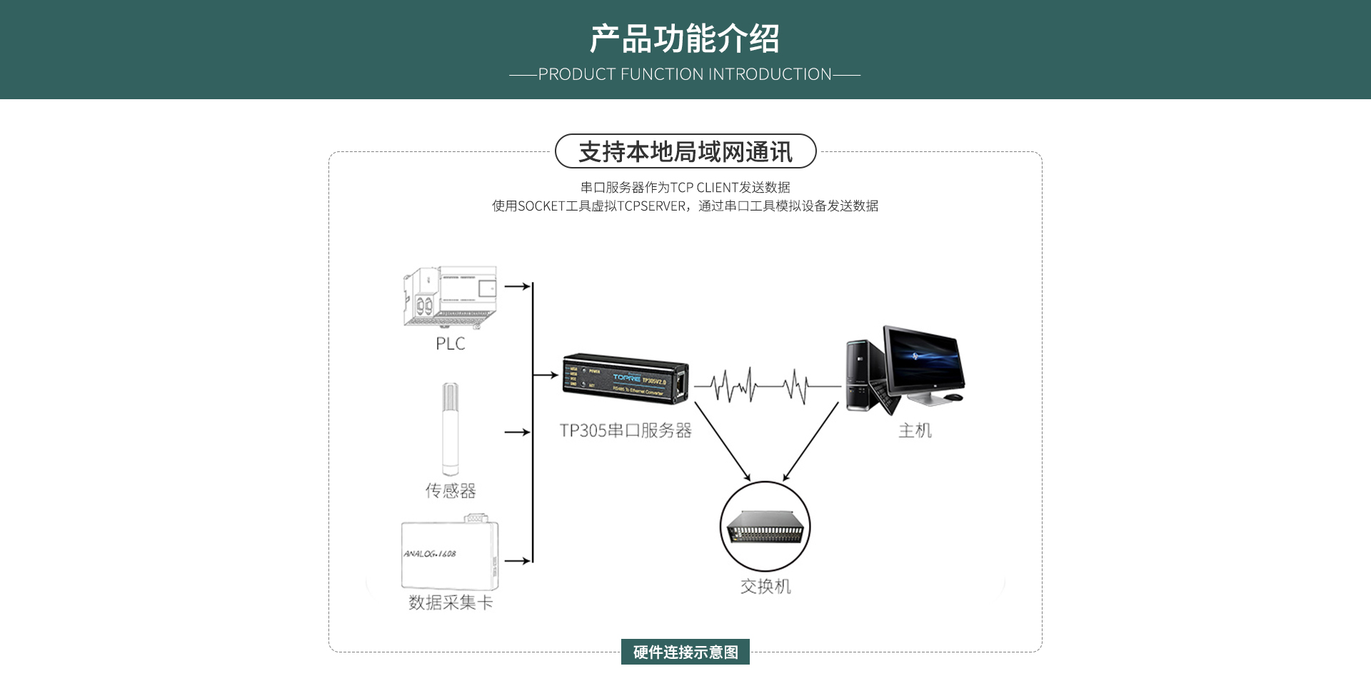 串口服务器模块