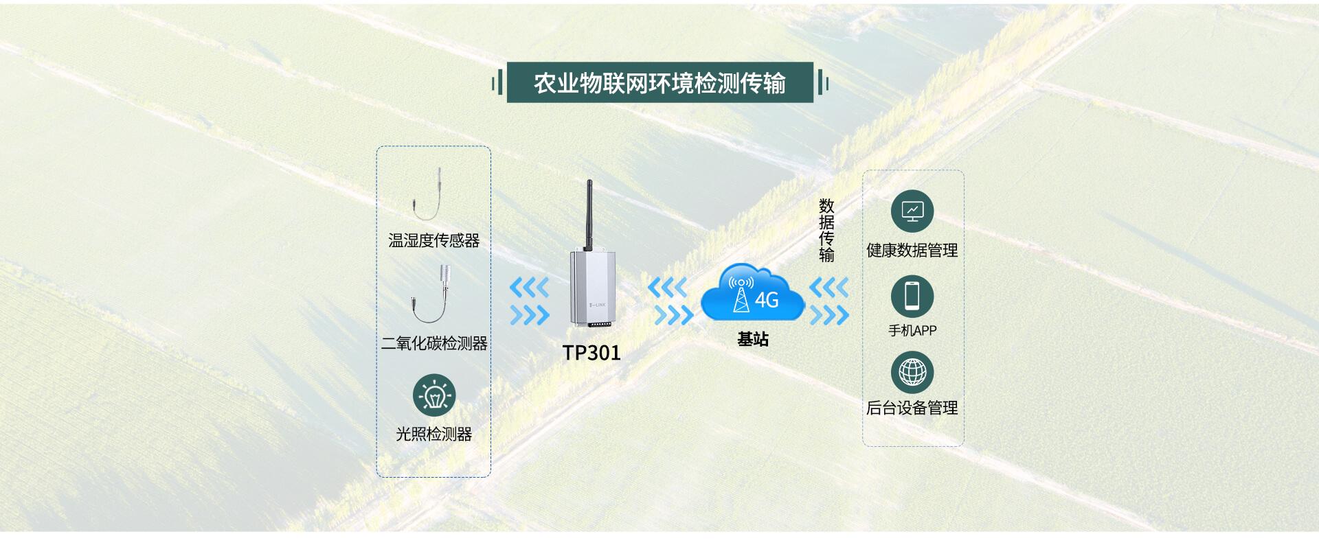 4G DTU无线传输模块