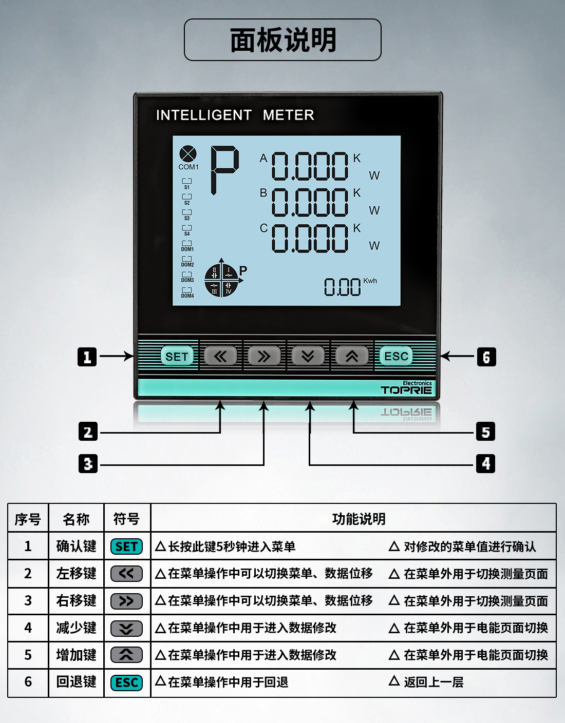 智能无线三相功率表