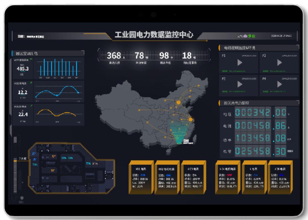 物联网远程监控系统