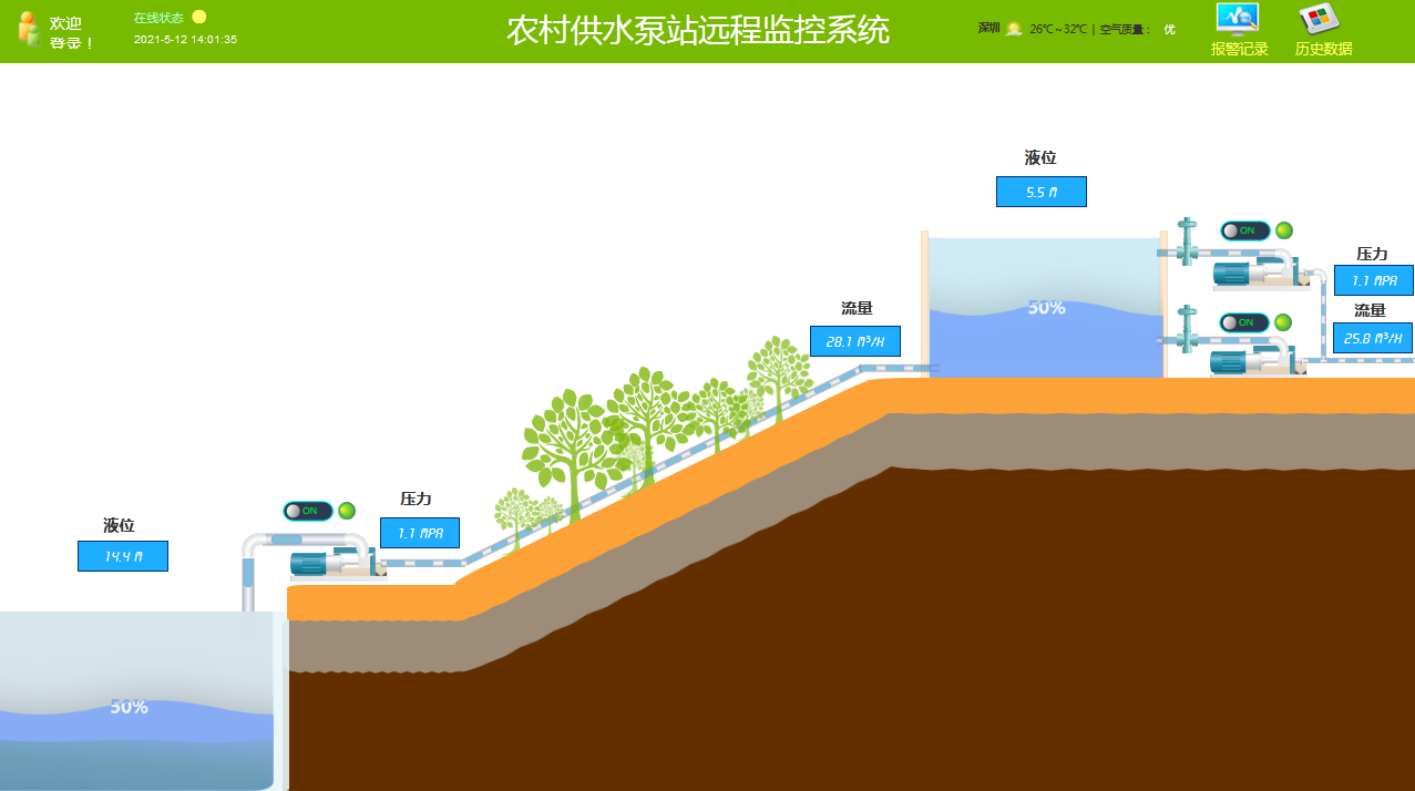 智慧水务水厂在线监控解决方案