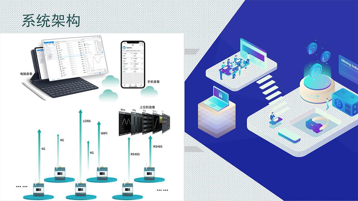 电力运维监控系统集成方案