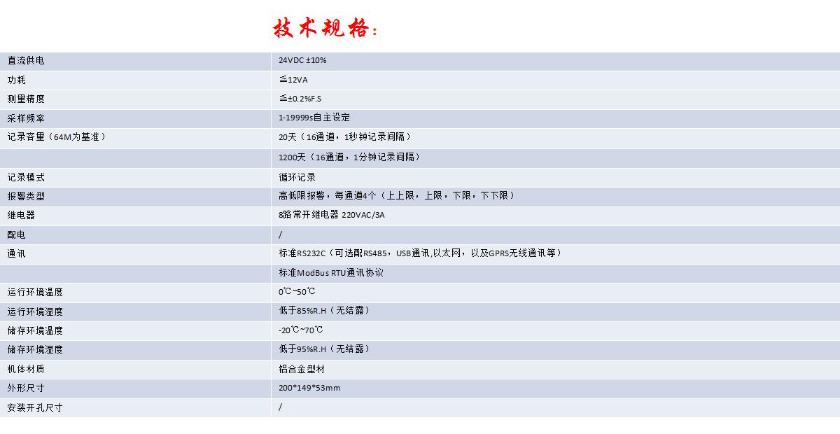 数据记录仪T3技术规格介绍图