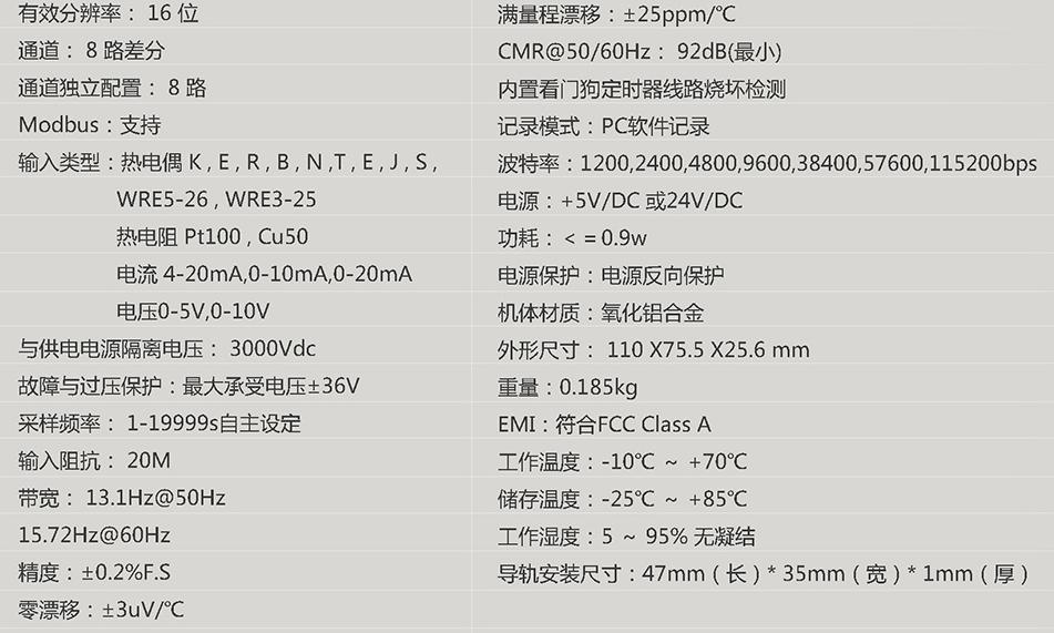 数据采集卡1608产品参数图