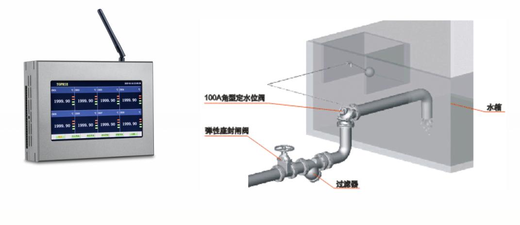 数据记录仪水位水压组成图