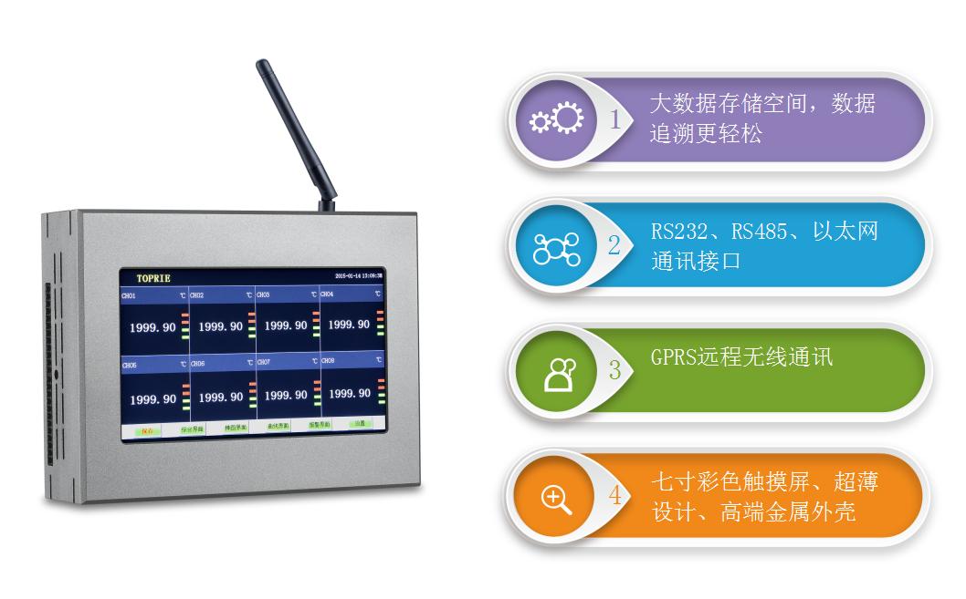 无纸记录仪T3功能特点