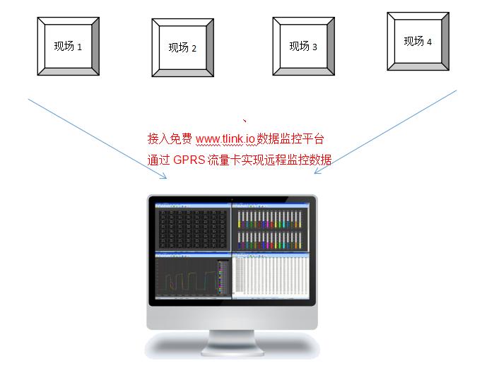无线数据记录仪监测数据图