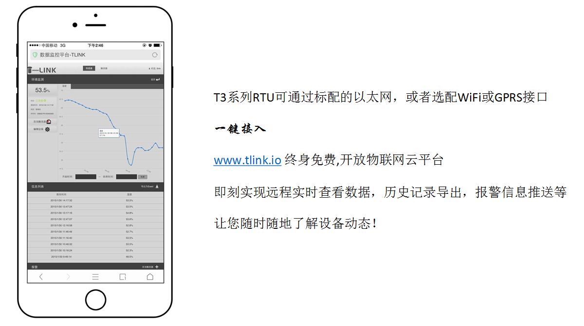 www.tlink.io
