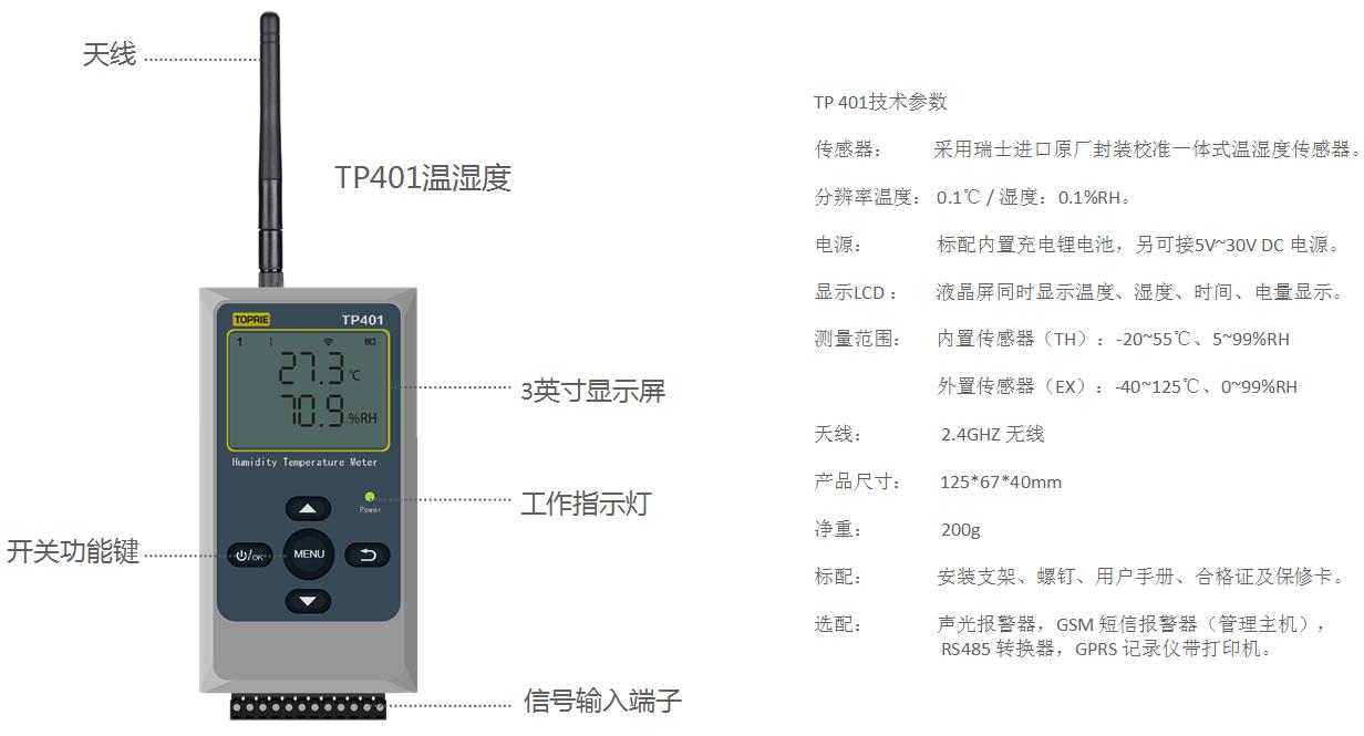 无线温湿度监控