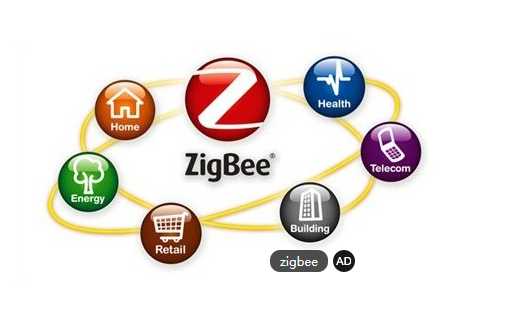 Toprank launched intelligent ZigBee1608 wireless data acquisition module