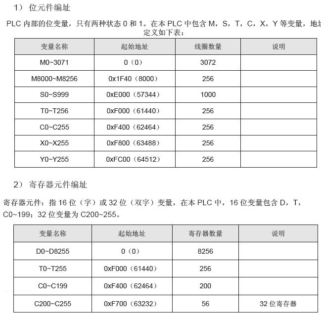PLC连接TLINK物联网云平台