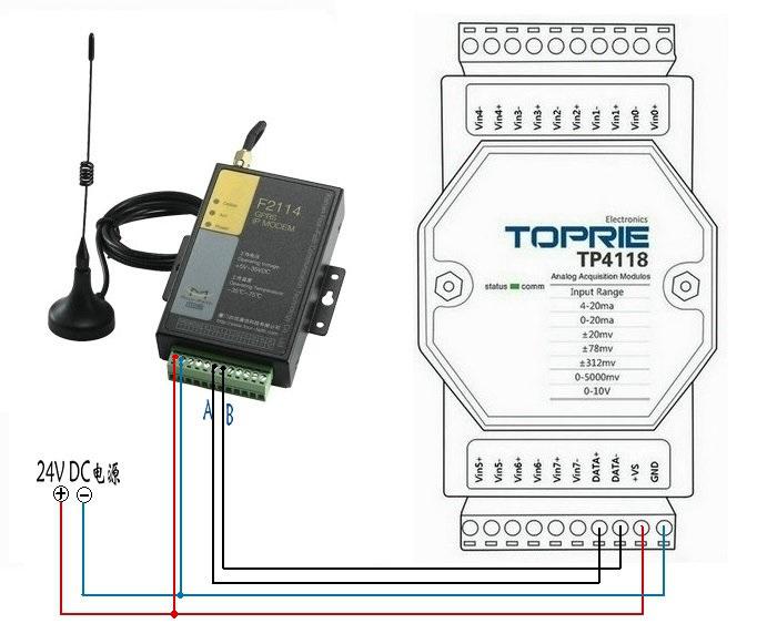 DTU模块与采集模块连接