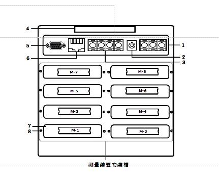 无纸记录仪TP720接线端子图