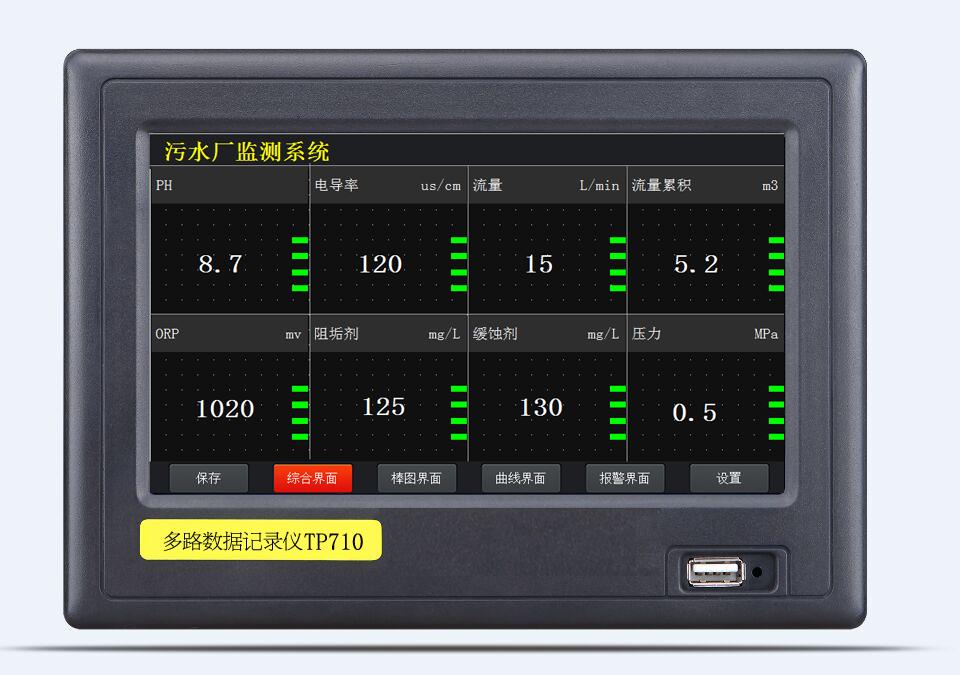 物联网无纸记录仪TP710