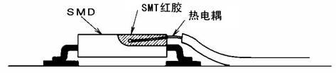 降低SMT炉温测试仪的测定误差值的方法