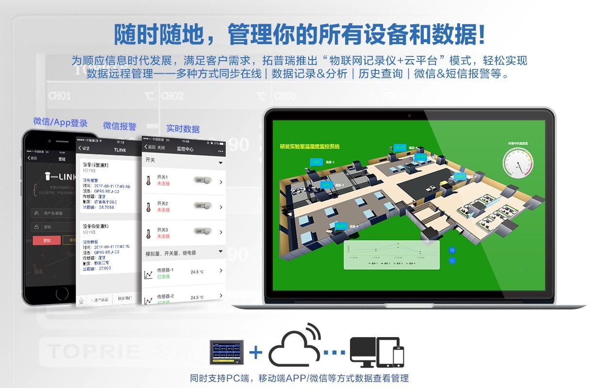 新一代云监控为企业数据监控保驾护航