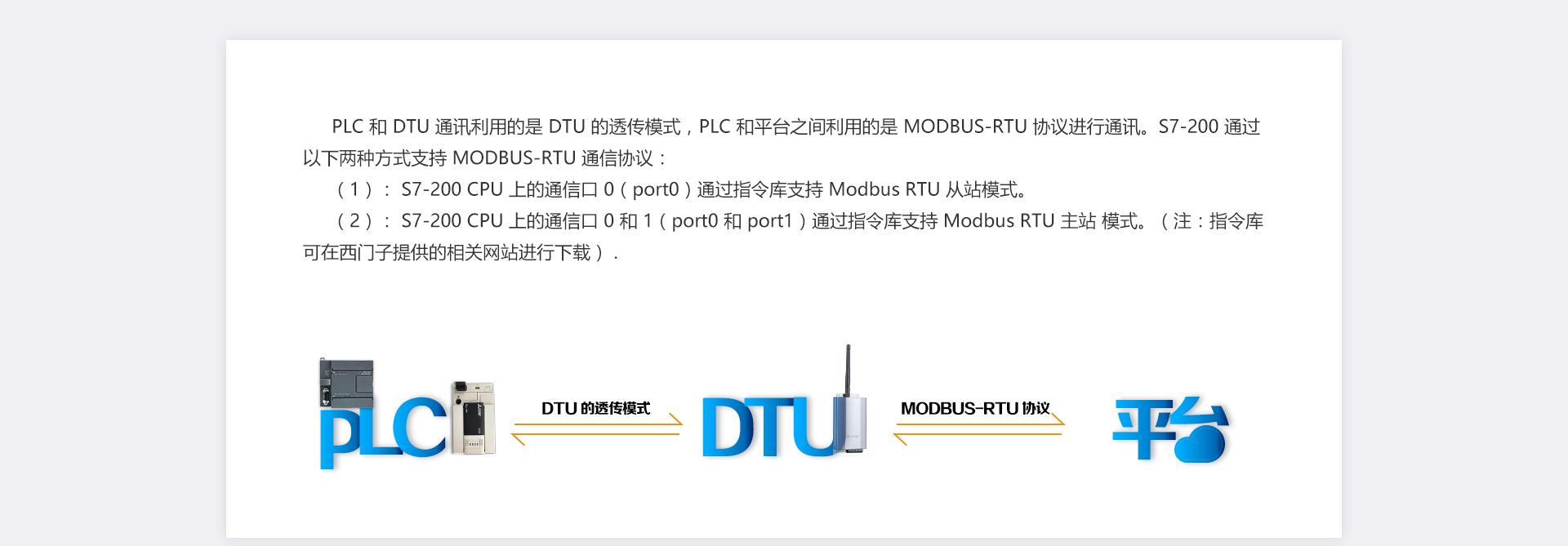 PLC远程监控
